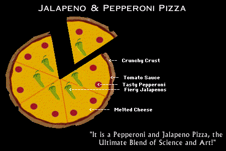 File:Pizza2.png