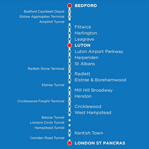 Midland Main Line London to Bedford route map