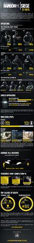File:R6 Beta Infographic V2 225087.jpg