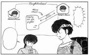 Ranma and Ryoga's old neighborhood map