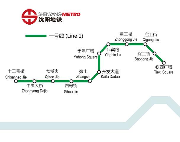 File:Shenyang Metro Map.png