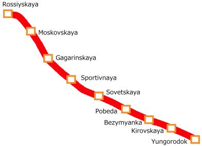 File:Samara Metro Map.png