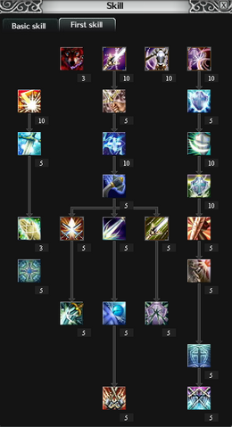 File:Holy Warrior Skill Tree.png