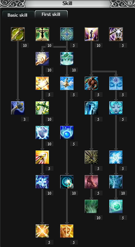 File:Cleric Skill Tree.png