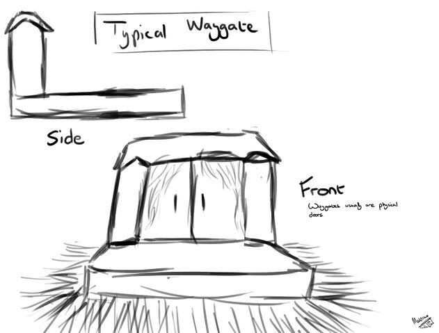 File:Waygate Example.jpeg