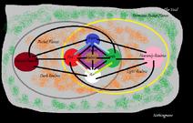 Planar Connectivity