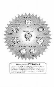 Animals Vongola Box Rings (3)