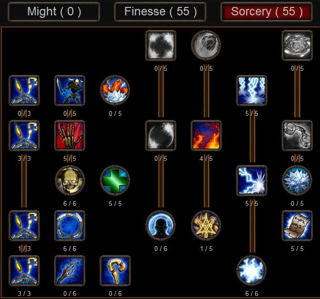 SorceryTalents
