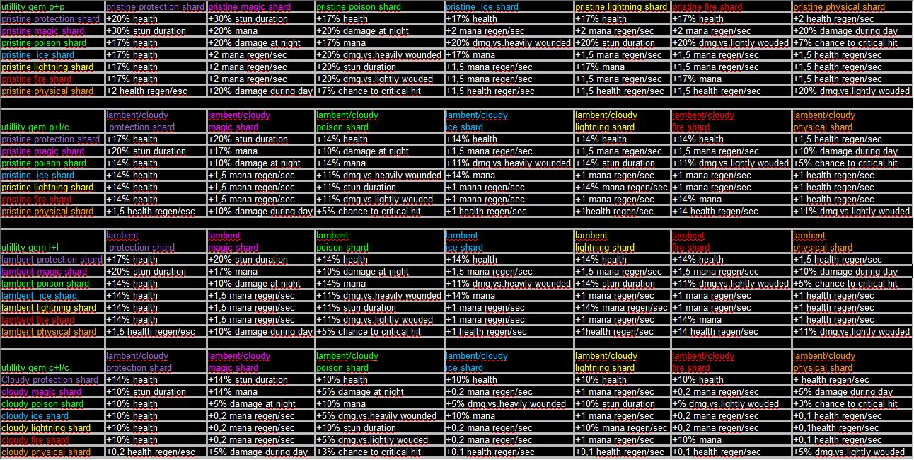 List Epic Movies