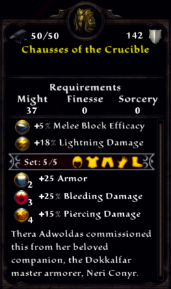 Chausses of the Crucible Inventory