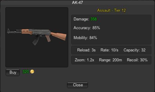 File:AK-47 stats.png