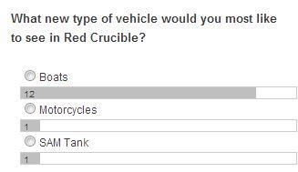 File:RC vehicles poll.jpg