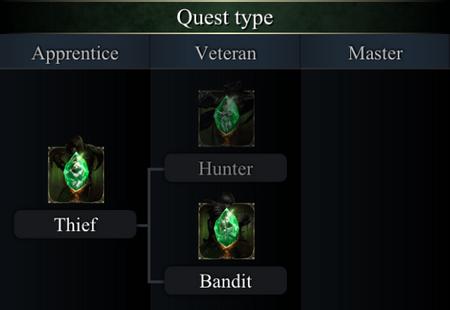 Quest Type Class Tree