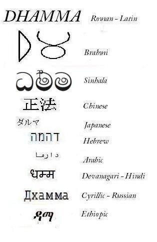 Dhammascript1