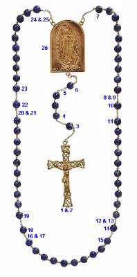 File:Rosary.jpg