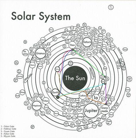 File:Solar system letterpress maps 1.jpg