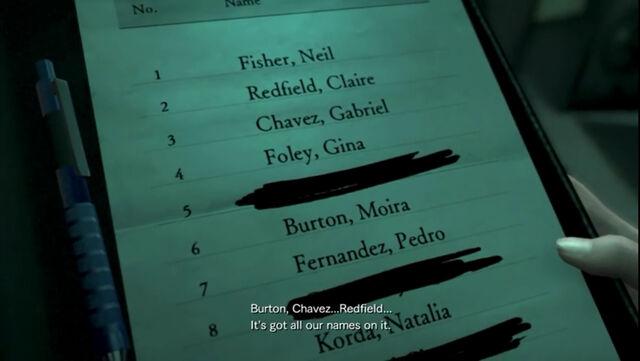 File:Neil's Candidate List (4).jpg