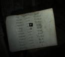 Список, найденный в подвале (Файл)
