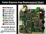 ExpressCapreplacementchart31