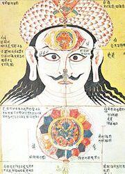 Crown Brow Throat Chakras, Rajasthan 18th Century