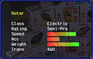 RotorStats