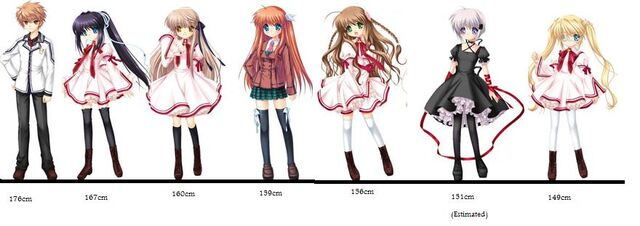 File:Rewrite Character Heights.jpg