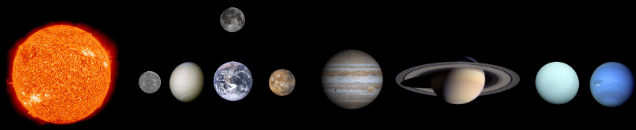 File:Solar system.png