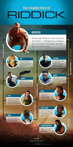File:Riddick characters.jpg