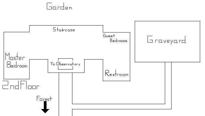 Mandragora mansion second floor by orionsdagger-d754il3