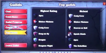 Guild Rankings