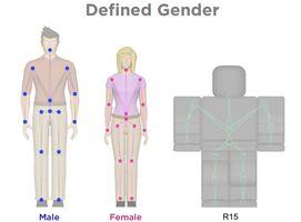 Defined gender
