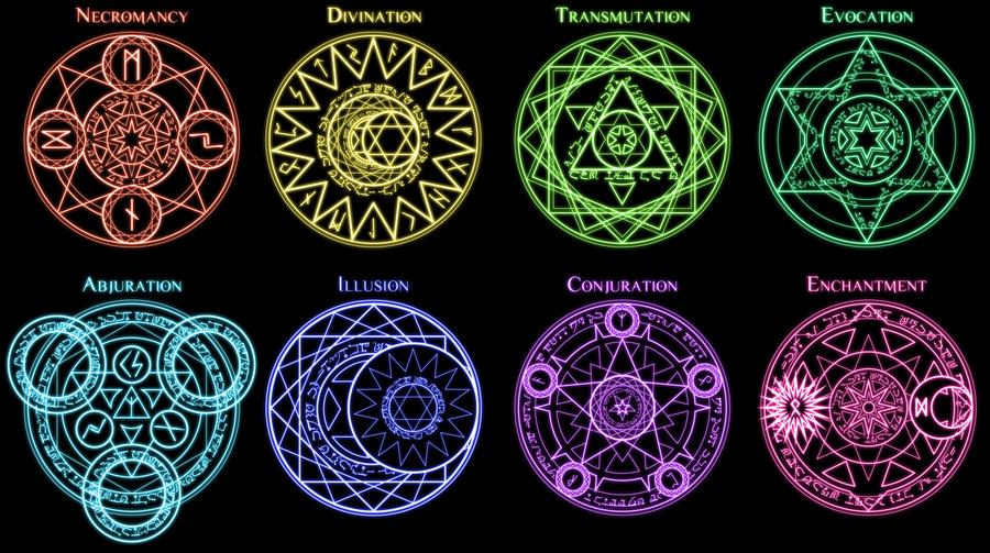 Image - Magic symbols.png | Role Play Wiki | FANDOM ...