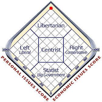 File:Libertarian 01.jpg
