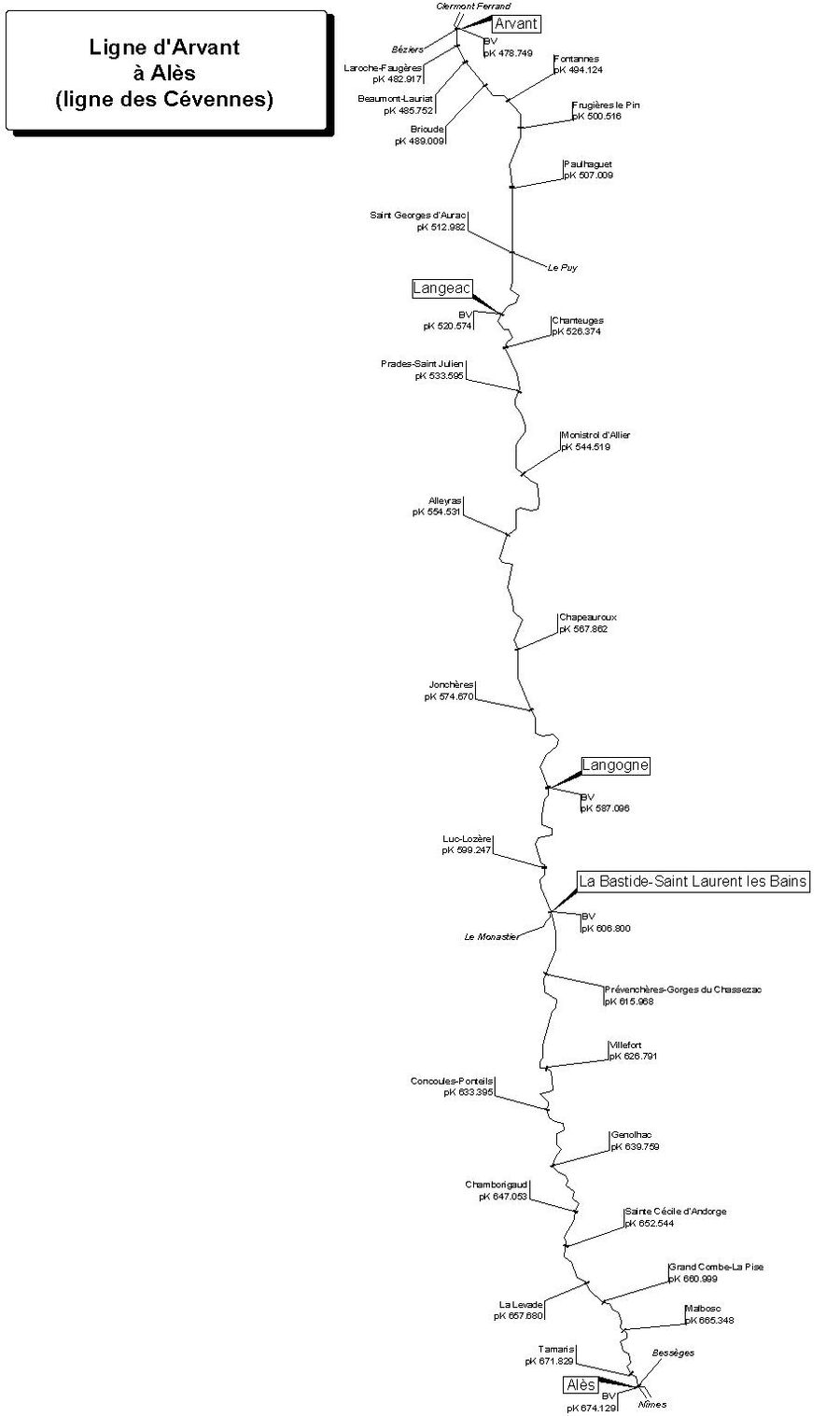 Cevennes Ligne.jpg