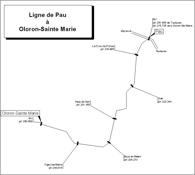 TranspyreneenOuest Ligne