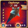 Chuchunya