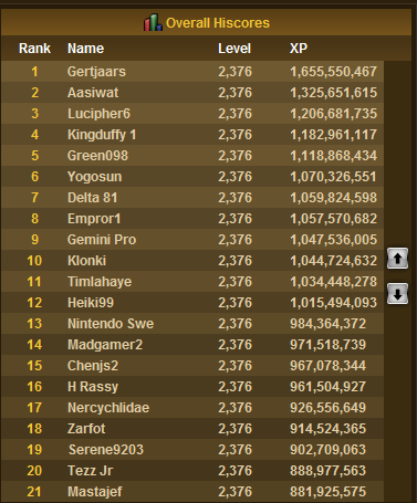 File:Highscores.png