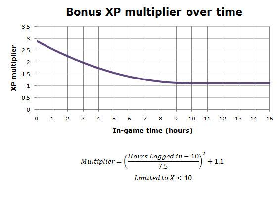 File:Xp formula.png