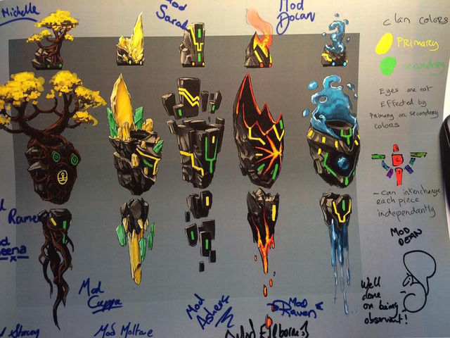 File:Clan avatar concept art.png