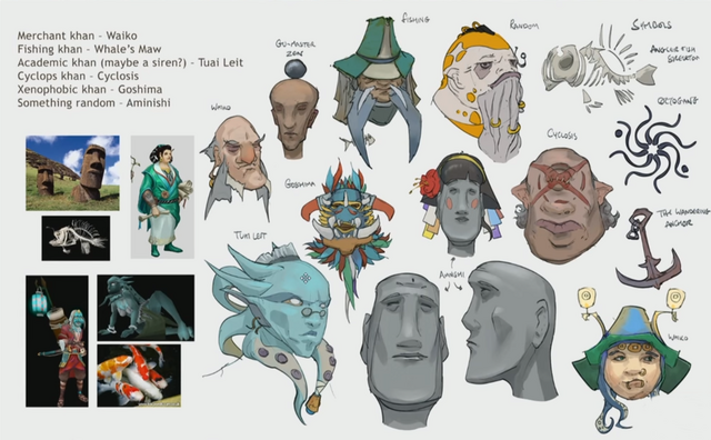 File:Eastern Lands - The Arc character faces concept art.png