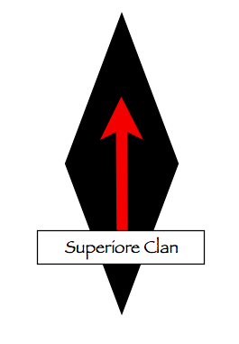 File:Superiore.png