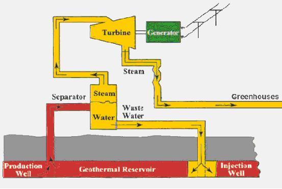 File:Geothermal plan.jpg