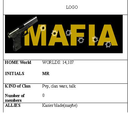 File:Table of Mafia.png