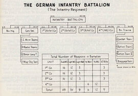 German-infantry-battalion