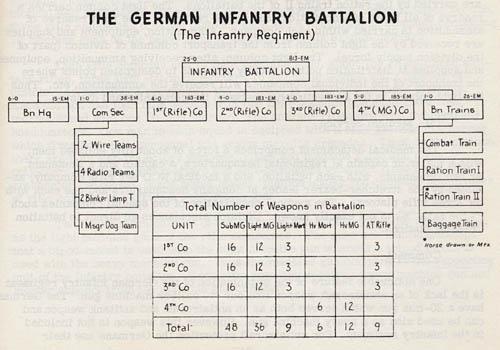 File:German-infantry-battalion.jpg