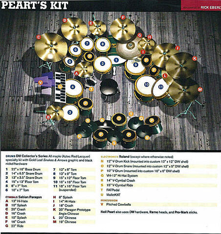 File:Drum Workshop Collector's Series aztec red lacquersetup.jpg