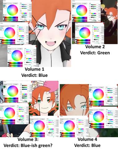 File:Nora eye color v1-4.png