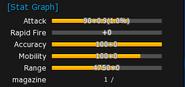LightningBomb stats