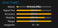 HomingRifle stats