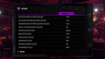 Stats page 9 of 11 in Saints Row The Third
